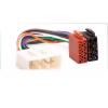 ISO - Переходник для магнитол (питание + акустика): SUBARU 1992+/ RENAULT Traffic 2014+ (12-021)